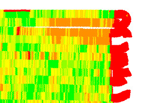 Yield monitor map showing significant mapping errors.
