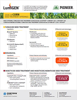 Pioneer® Brand Corn 2017 Seed Treatment Offerings