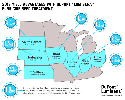 2017 yield advantages with DuPont™ Lumisena™ fungicide seed treatment.