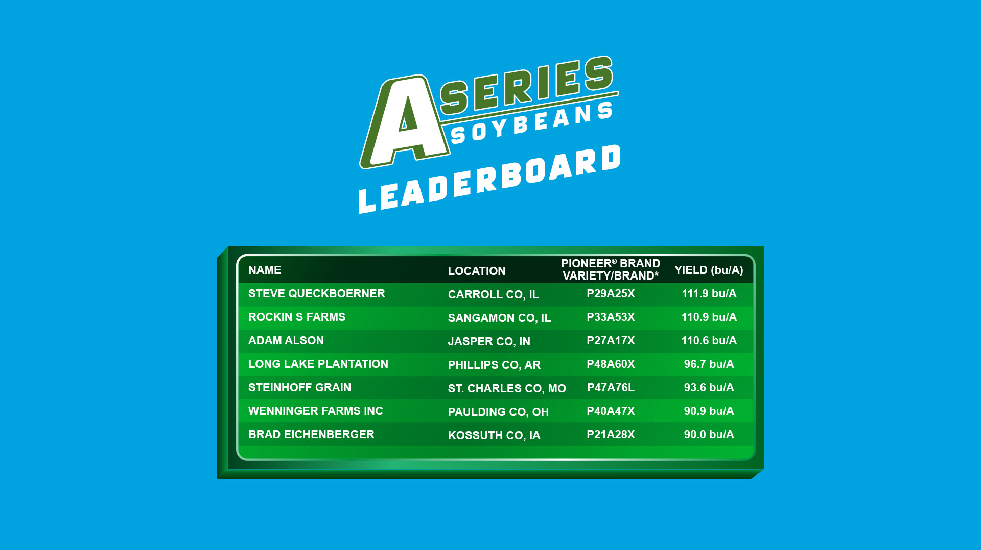 Years Ahead. Yields Above. A-Series Soybeans.